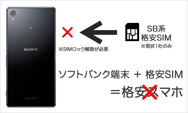 ソフトバンクスマホ+格安SIM=×