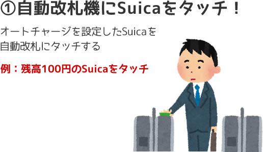 自動改札機にSuicaをタッチ!