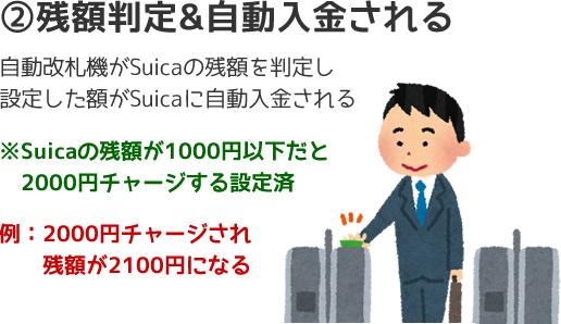 Suicaの残額判定&自動入金