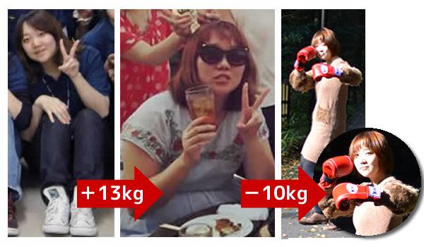 中島なかじダイエットの変遷