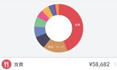 syokuhi