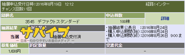 デファクトスタンダード/ブランディア(3545)IPO 当選