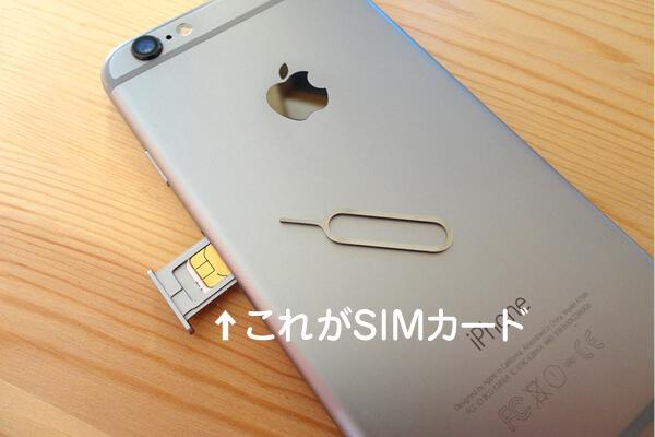 iPhone6とSIMカード