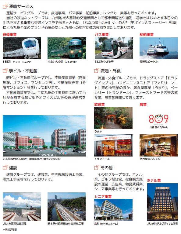 JR九州 事業内容