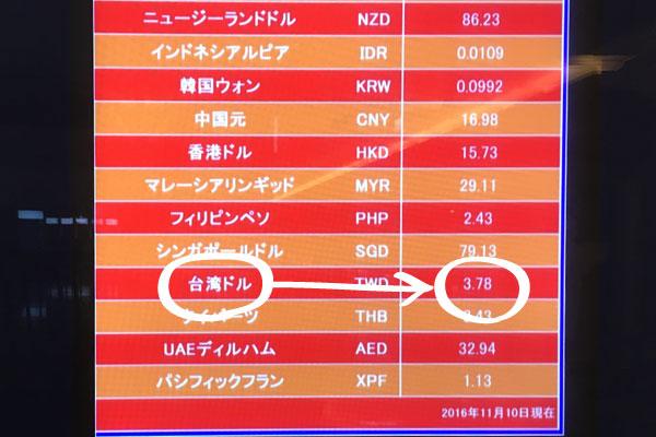 羽田空港で台湾ドルの両替
