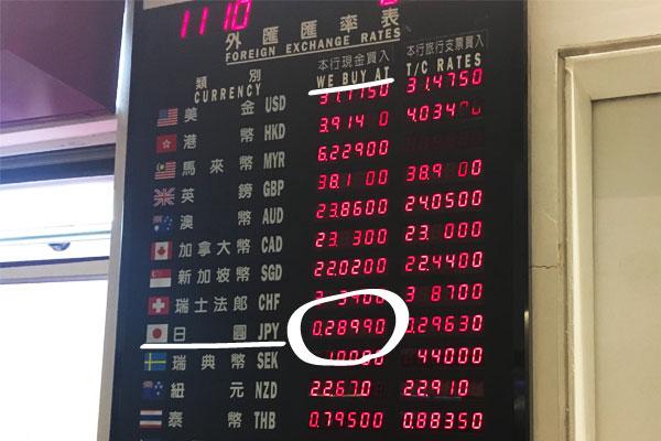 台湾銀行のレート