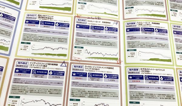 楽天証券の運用商品リスト
