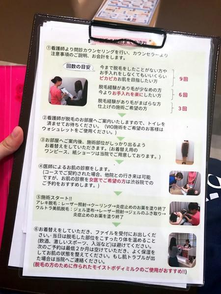 湘南美容クリニックで渡された資料