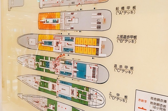 さるびあ丸の船内地図
