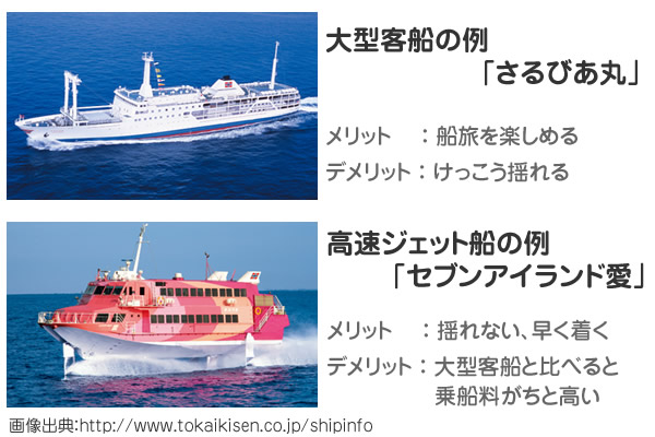 伊豆大島へ向かう船の違い