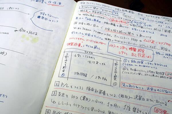 ファイナンシャルアカデミー「お金の教養講座」のノート