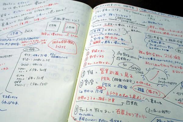 ファイナンシャルアカデミーの株 FXの投資スクール体験講座のノート