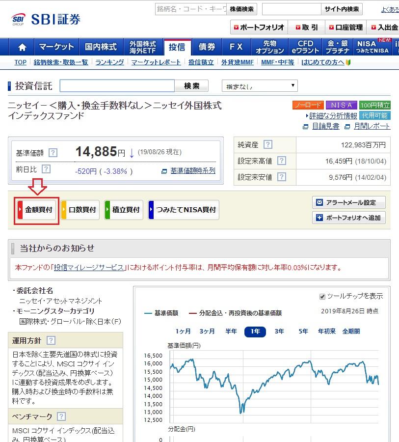SBI証券Tポイントで投信購入3