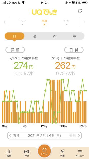 UQでんきアプリで電気使用量をチェックできる