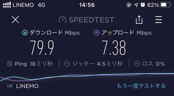 LINEMOの速さ(回線速度)